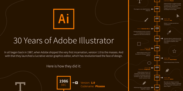 infographic-adobe-illustrator-reaches-30