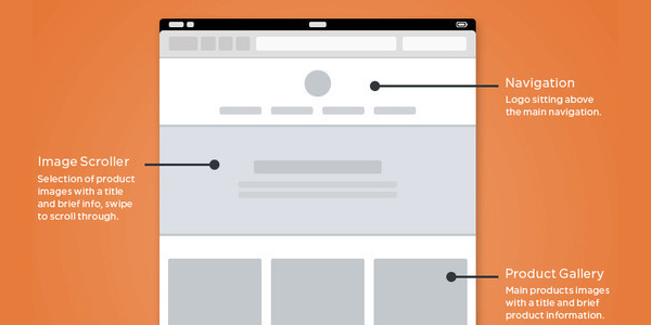 14-ui-wireframe-stencils-for-quick-prototyping