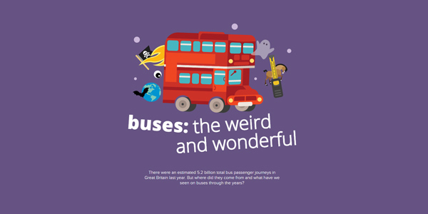 buses-the-weird-and-wonderful