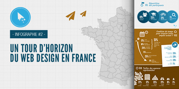 infographie-web-design-france