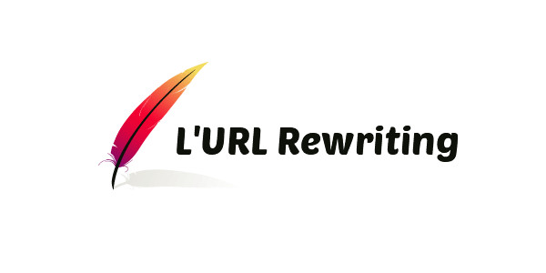 URL Rewriting in PHP