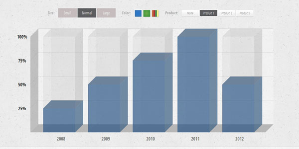 3d-bar-chart-with-css3